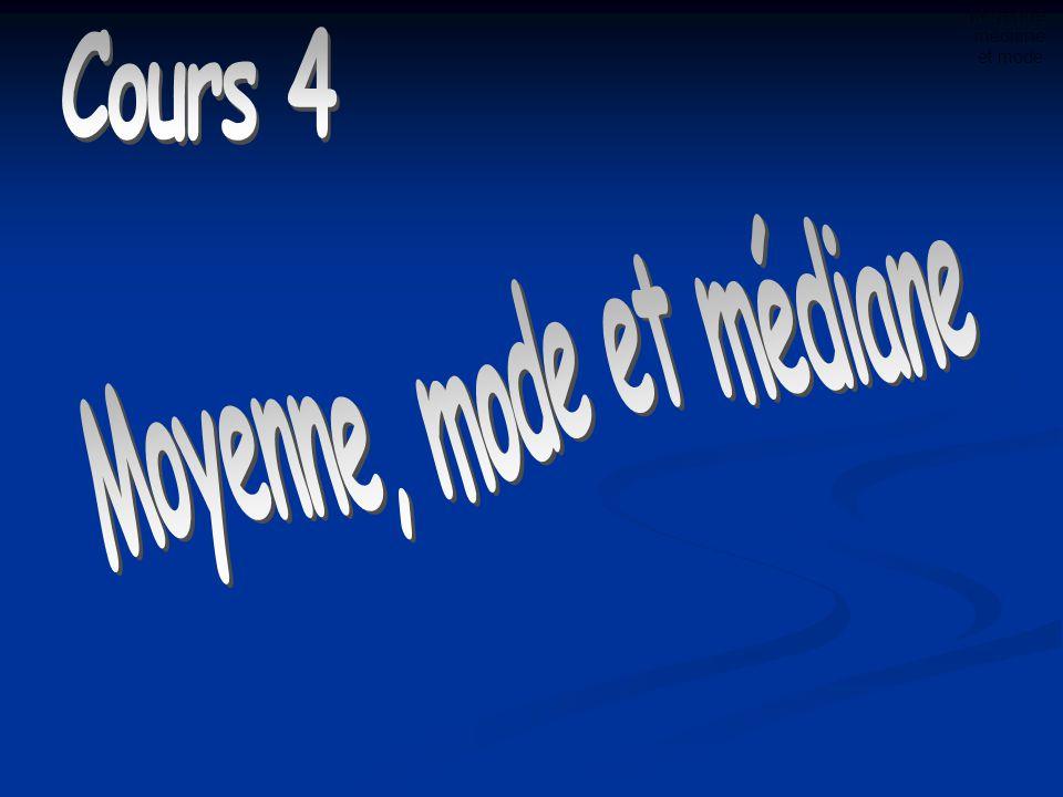 La moyenne de données groupées Nombre denfants par foyer au Québec Valeur x Fréquence f Fréquence relative (%) fx 0280 17287 272814 352015 441616 Total2510052 Ex: n fx fx fx n x= 52 25 x== 2,08