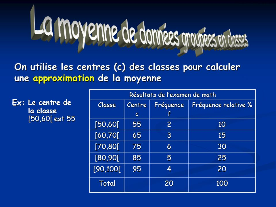 La moyenne de données groupées en classes On utilise les centres (c) des classes pour calculer une approximation de la moyenne Résultats de lexamen de