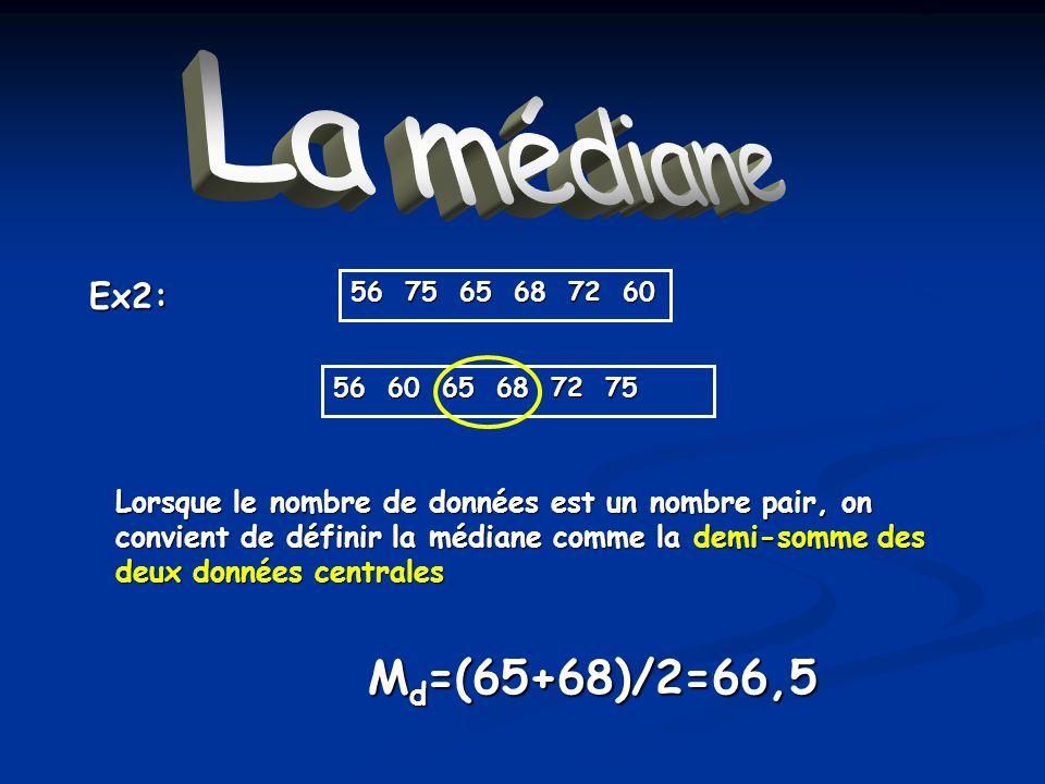 La médiane Ex2: 56 75 65 68 72 60 56 60 65 68 72 75 Lorsque le nombre de données est un nombre pair, on convient de définir la médiane comme la demi-s