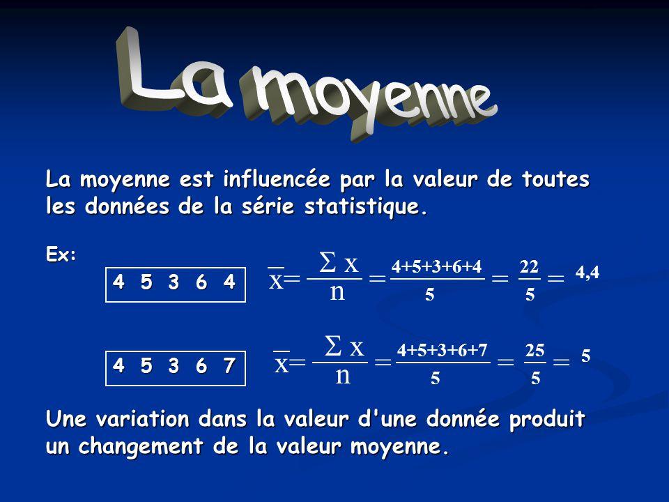 La moyenne de données groupées en classes Résultats de lexamen de math ClasseCentrecFréquencef Fréquence relative % fc [50,60[55210110 [60,70[65315195 [70,80[75630450 [80,90[85525425 [90,10 0[ 95420380 Total201001560 fc fc La moyenne de données groupées en classes se calcule selon la formule: n fc n x= 1560 20 x== 78