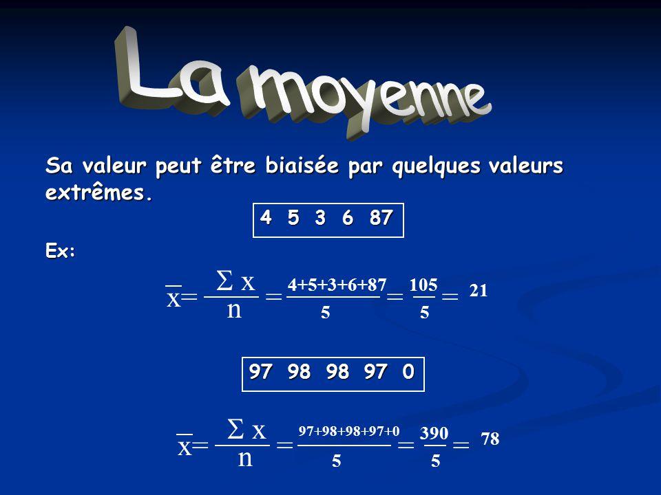 La moyenne Sa valeur peut être biaisée par quelques valeurs extrêmes. Ex: 4 5 3 6 87 97 98 98 97 0 x n x== 4+5+3+6+87 5 = 105 5 = 21 x n x== 97+98+98+