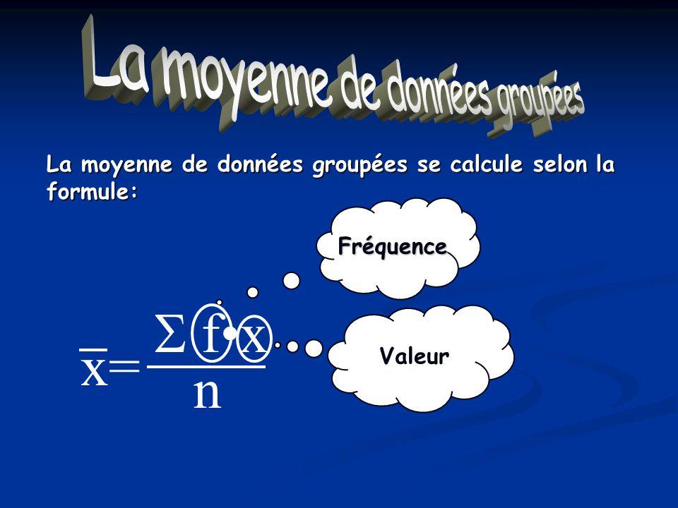 La moyenne de données groupées La moyenne de données groupées se calcule selon la formule: Nombre denfants par foyer au Québec Valeur x Fréquence f Fréquence relative (%) fx 0280 17287 272814 352015 441616 Total2510052 Ex: 0x2=01x7=72x7=143x5=154x4=16 fx fx fx n x=