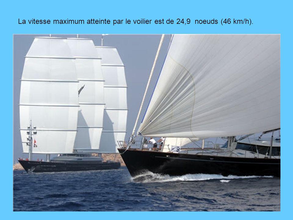 Le coût estimé de ce bateau