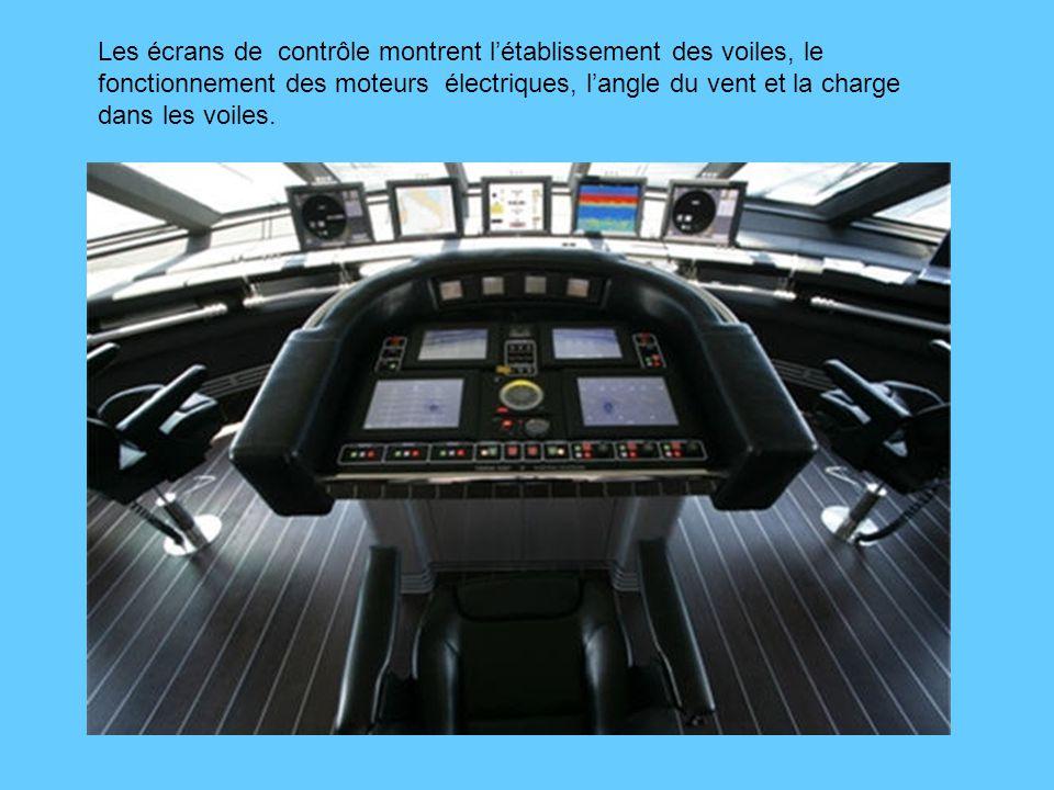Les écrans de contrôle montrent létablissement des voiles, le fonctionnement des moteurs électriques, langle du vent et la charge dans les voiles.