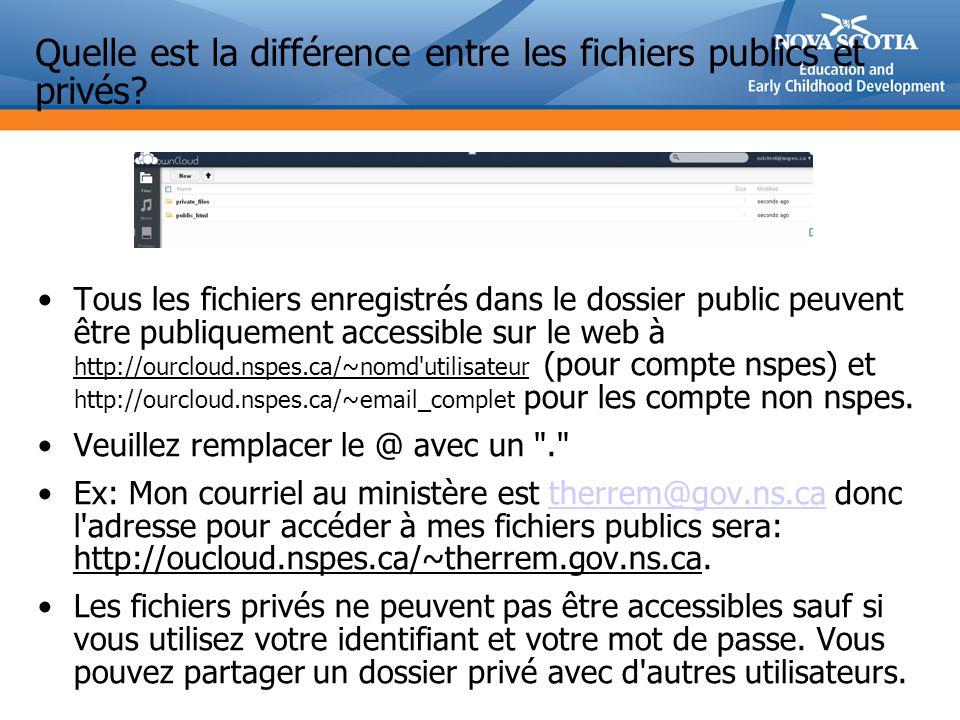 Quelle est la différence entre les fichiers publics et privés? Tous les fichiers enregistrés dans le dossier public peuvent être publiquement accessib