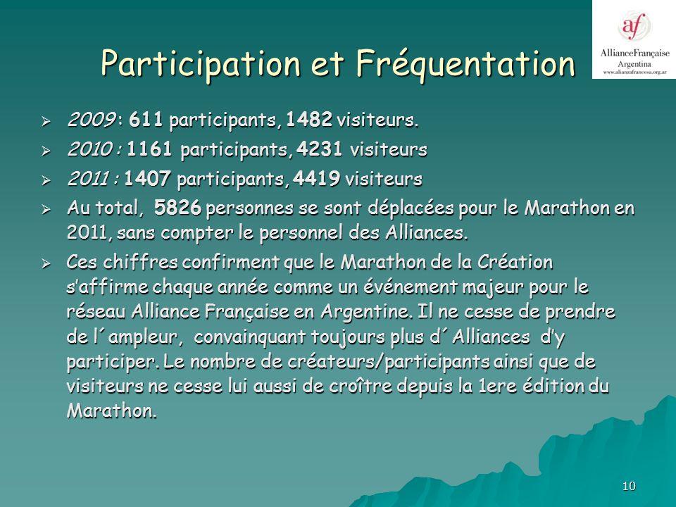 10 Participation et Fréquentation 2009 : 611 participants, 1482 visiteurs.