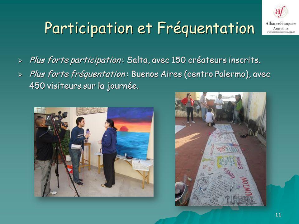 11 Participation et Fréquentation Plus forte participation : Salta, avec 150 créateurs inscrits.