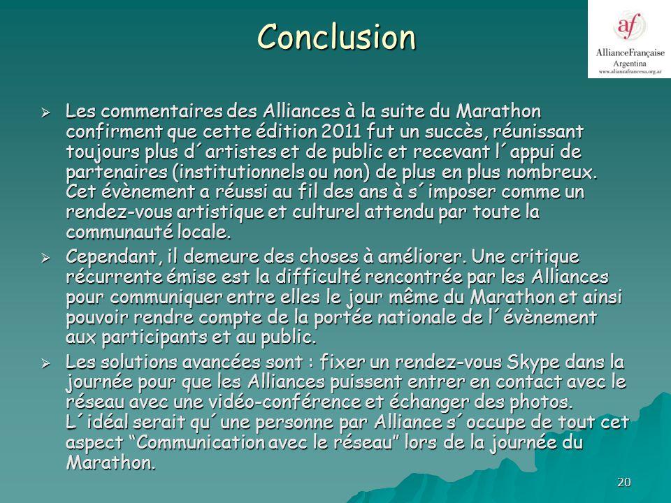 20 Les commentaires des Alliances à la suite du Marathon confirment que cette édition 2011 fut un succès, réunissant toujours plus d´artistes et de public et recevant l´appui de partenaires (institutionnels ou non) de plus en plus nombreux.