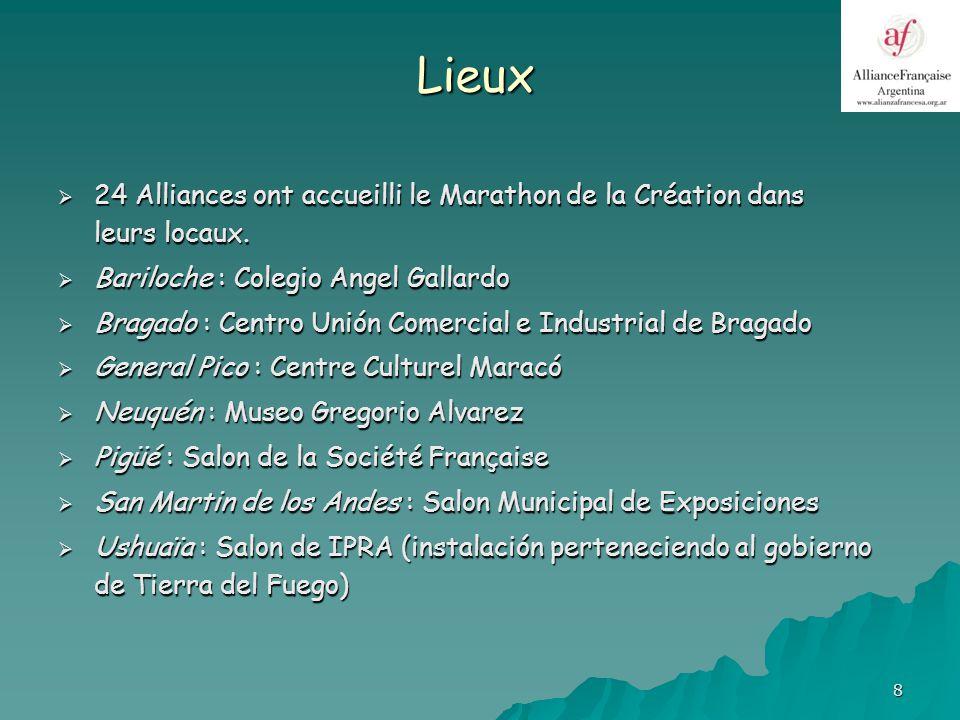 8 Lieux 24 Alliances ont accueilli le Marathon de la Création dans leurs locaux.