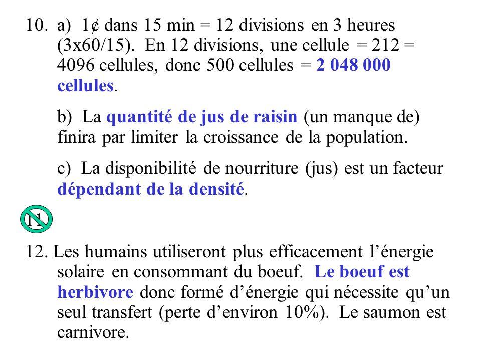 10.a) 1¢ dans 15 min = 12 divisions en 3 heures (3x60/15).