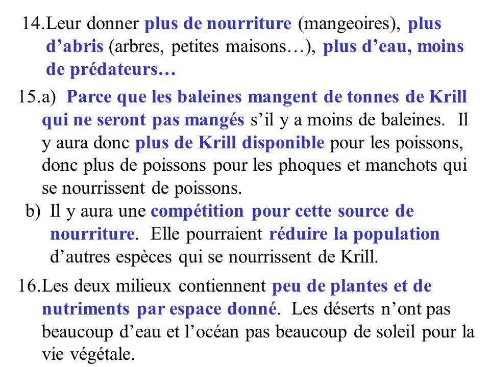 15.a) Parce que les baleines mangent de tonnes de Krill qui ne seront pas mangés sil y a moins de baleines.