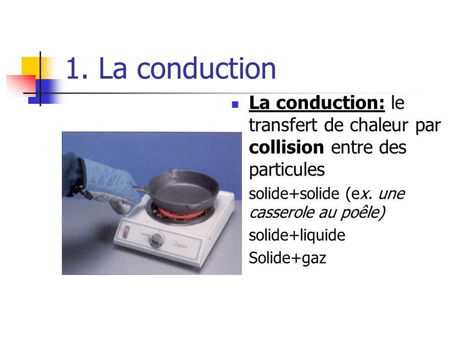 1. La conduction La conduction: le transfert de chaleur par collision entre des particules solide+solide (ex. une casserole au poêle) solide+liquide S
