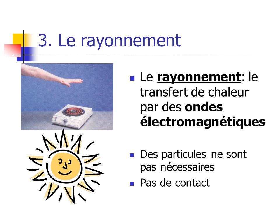 3. Le rayonnement Le rayonnement: le transfert de chaleur par des ondes électromagnétiques Des particules ne sont pas nécessaires Pas de contact