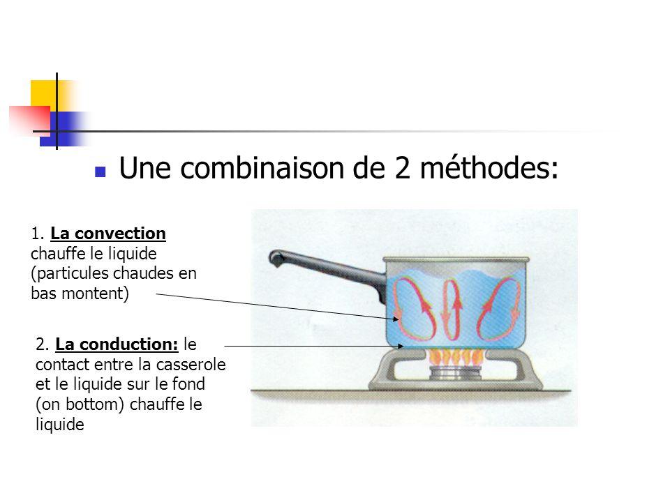 Une combinaison de 2 méthodes: 1. La convection chauffe le liquide (particules chaudes en bas montent) 2. La conduction: le contact entre la casserole