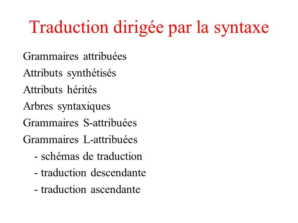 Traduction dirigée par la syntaxe Grammaires attribuées Attributs synthétisés Attributs hérités Arbres syntaxiques Grammaires S-attribuées Grammaires