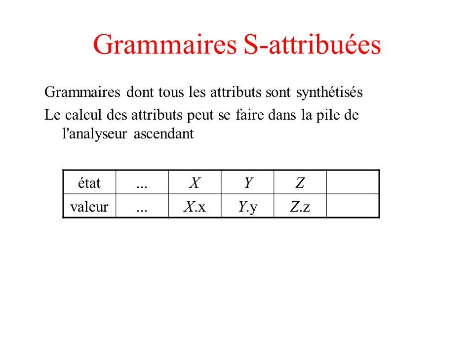 Grammaires S-attribuées Grammaires dont tous les attributs sont synthétisés Le calcul des attributs peut se faire dans la pile de l'analyseur ascendan