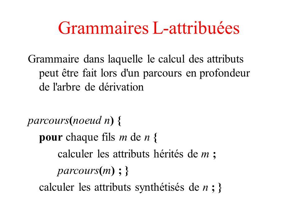 Grammaires L-attribuées Grammaire dans laquelle le calcul des attributs peut être fait lors d'un parcours en profondeur de l'arbre de dérivation parco