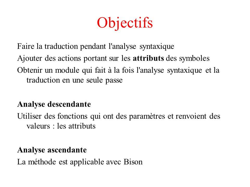 Objectifs Faire la traduction pendant l'analyse syntaxique Ajouter des actions portant sur les attributs des symboles Obtenir un module qui fait à la