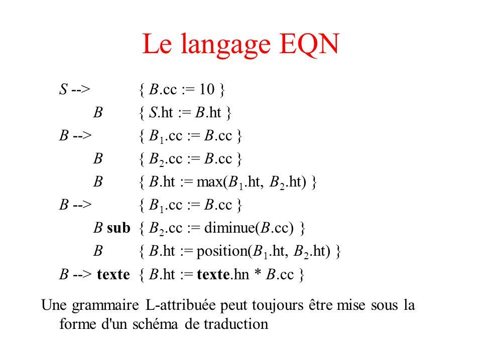 Le langage EQN S --> { B.cc := 10 } B { S.ht := B.ht } B --> { B 1.cc := B.cc } B { B 2.cc := B.cc } B { B.ht := max(B 1.ht, B 2.ht) } B --> { B 1.cc
