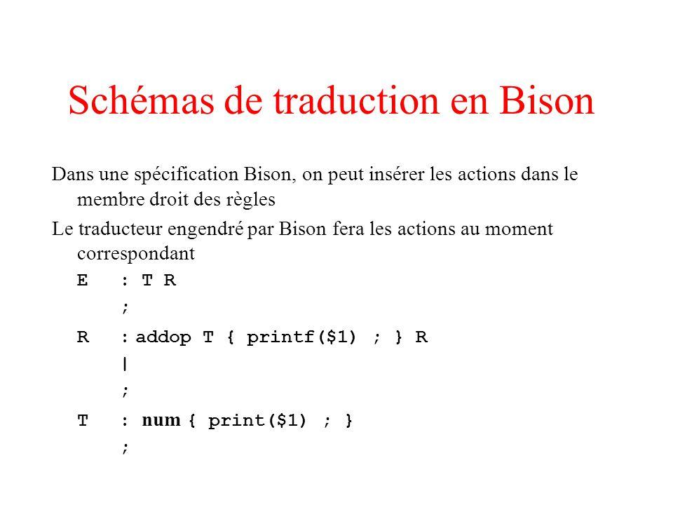 Schémas de traduction en Bison Dans une spécification Bison, on peut insérer les actions dans le membre droit des règles Le traducteur engendré par Bi