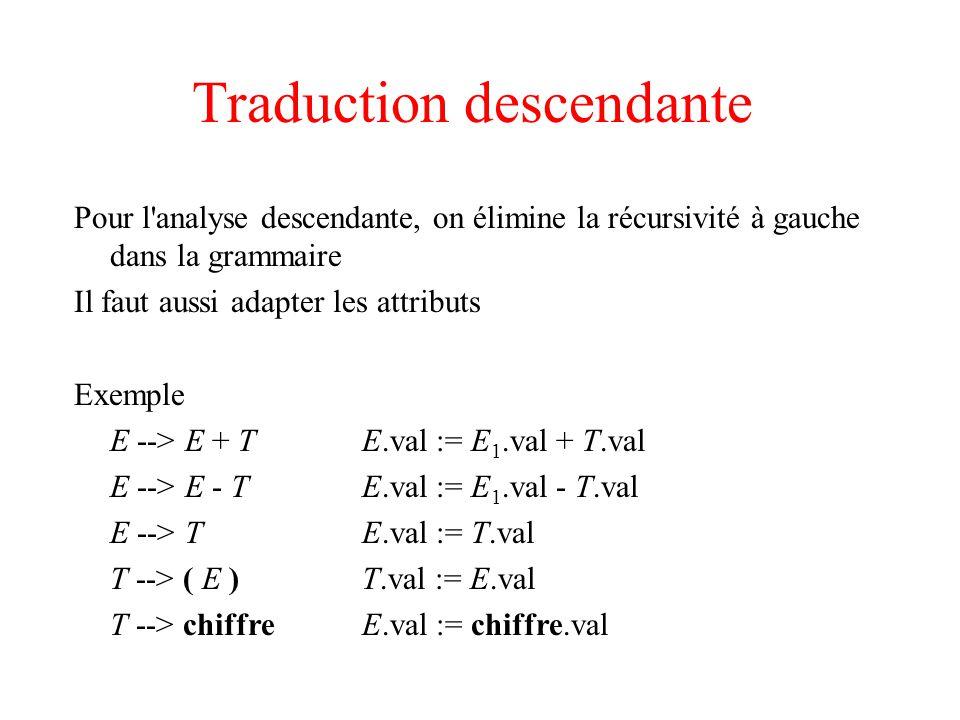Traduction descendante Pour l'analyse descendante, on élimine la récursivité à gauche dans la grammaire Il faut aussi adapter les attributs Exemple E