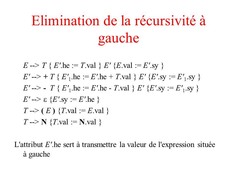 Elimination de la récursivité à gauche E --> T { E'.he := T.val } E' {E.val := E'.sy } E' --> + T { E' 1.he := E'.he + T.val } E' {E'.sy := E' 1.sy }