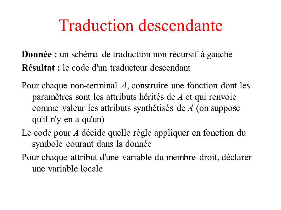 Traduction descendante Donnée : un schéma de traduction non récursif à gauche Résultat : le code d'un traducteur descendant Pour chaque non-terminal A