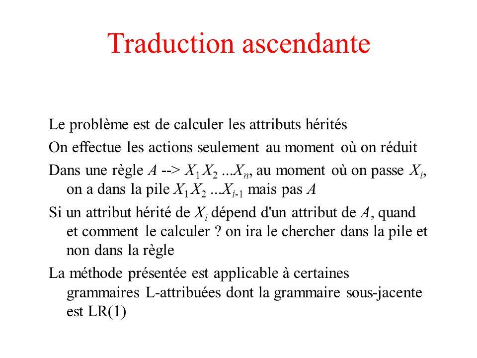 Traduction ascendante Le problème est de calculer les attributs hérités On effectue les actions seulement au moment où on réduit Dans une règle A -->