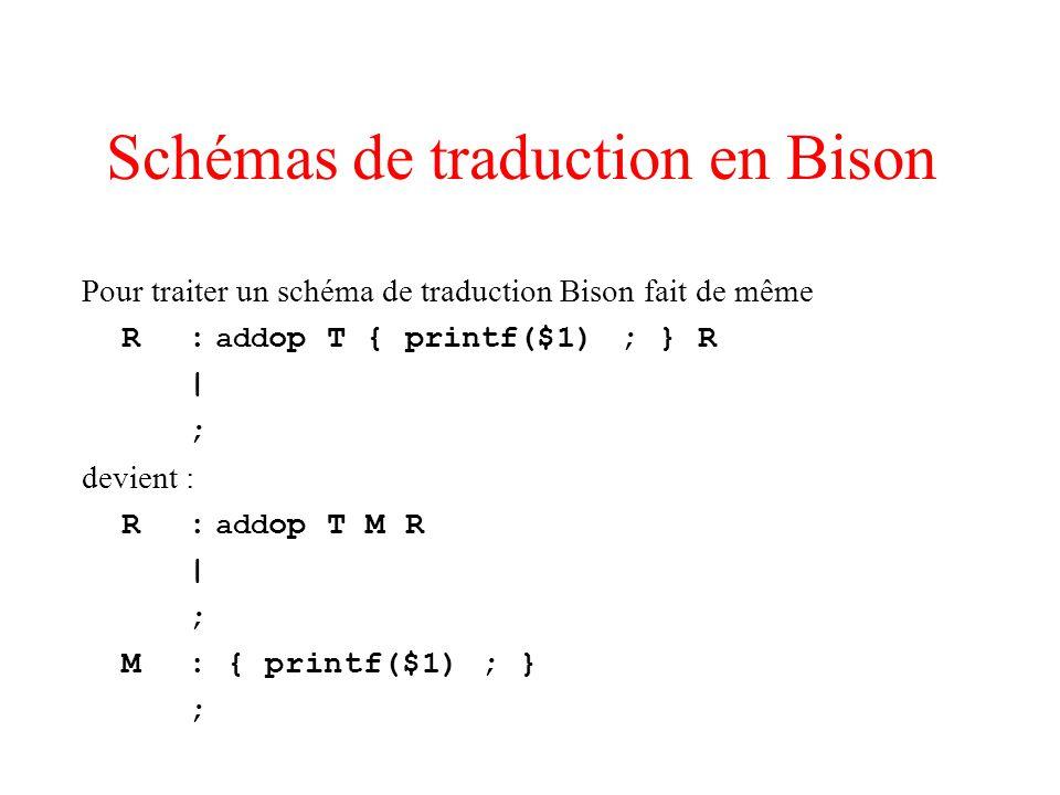Schémas de traduction en Bison Pour traiter un schéma de traduction Bison fait de même R : add op T { printf($1) ; } R | ; devient : R : add op T M R