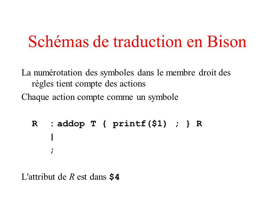Schémas de traduction en Bison La numérotation des symboles dans le membre droit des règles tient compte des actions Chaque action compte comme un sym