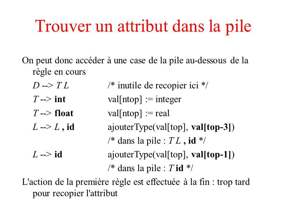 Trouver un attribut dans la pile On peut donc accéder à une case de la pile au-dessous de la règle en cours D --> T L/* inutile de recopier ici */ T -