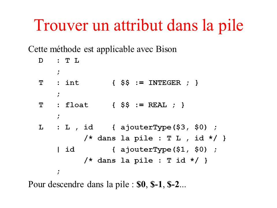 Trouver un attribut dans la pile Cette méthode est applicable avec Bison D: T L ; T: int{ $$ := INTEGER ; } ; T: float{ $$ := REAL ; } ; L: L, id{ ajo