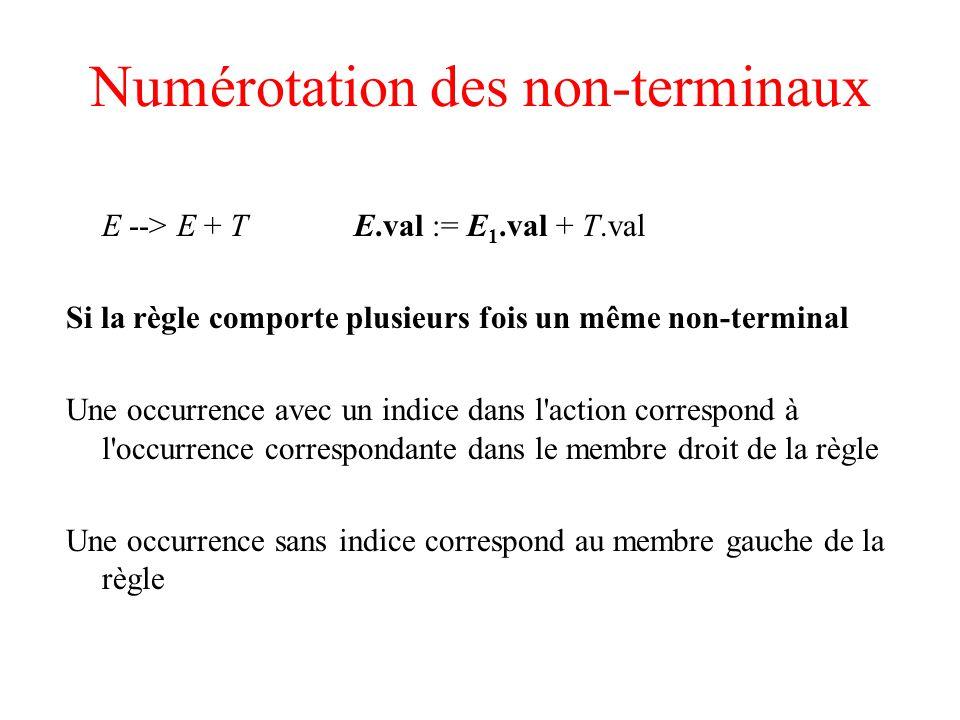 Traduction descendante Pour l analyse descendante, on élimine la récursivité à gauche dans la grammaire Il faut aussi adapter les attributs Exemple E --> E + TE.val := E 1.val + T.val E --> E - TE.val := E 1.val - T.val E --> TE.val := T.val T --> ( E ) T.val := E.val T --> chiffreE.val := chiffre.val