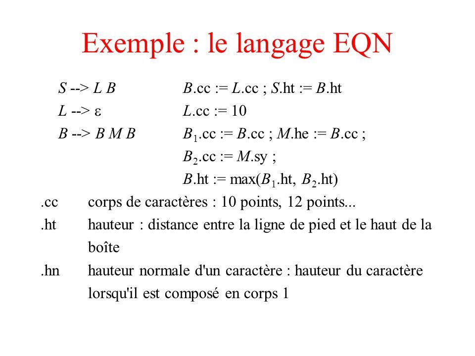 Exemple : le langage EQN S --> L BB.cc := L.cc ; S.ht := B.ht L --> L.cc := 10 B --> B M BB 1.cc := B.cc ; M.he := B.cc ; B 2.cc := M.sy ; B.ht := max