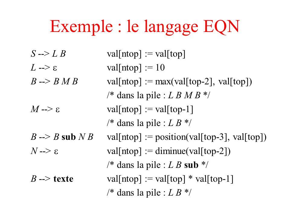 Exemple : le langage EQN S --> L Bval[ntop] := val[top] L --> val[ntop] := 10 B --> B M Bval[ntop] := max(val[top-2], val[top]) /* dans la pile : L B