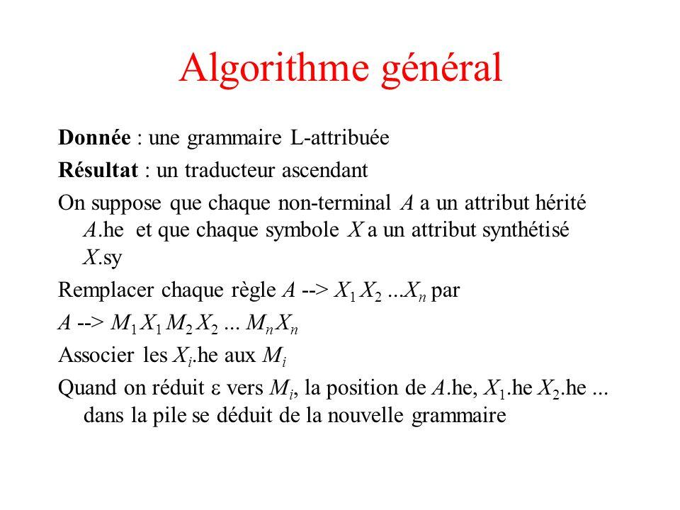 Algorithme général Donnée : une grammaire L-attribuée Résultat : un traducteur ascendant On suppose que chaque non-terminal A a un attribut hérité A.h