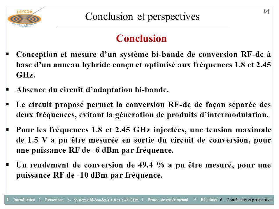 Conclusion et perspectives Conception et mesure dun système bi-bande de conversion RF-dc à base dun anneau hybride conçu et optimisé aux fréquences 1.