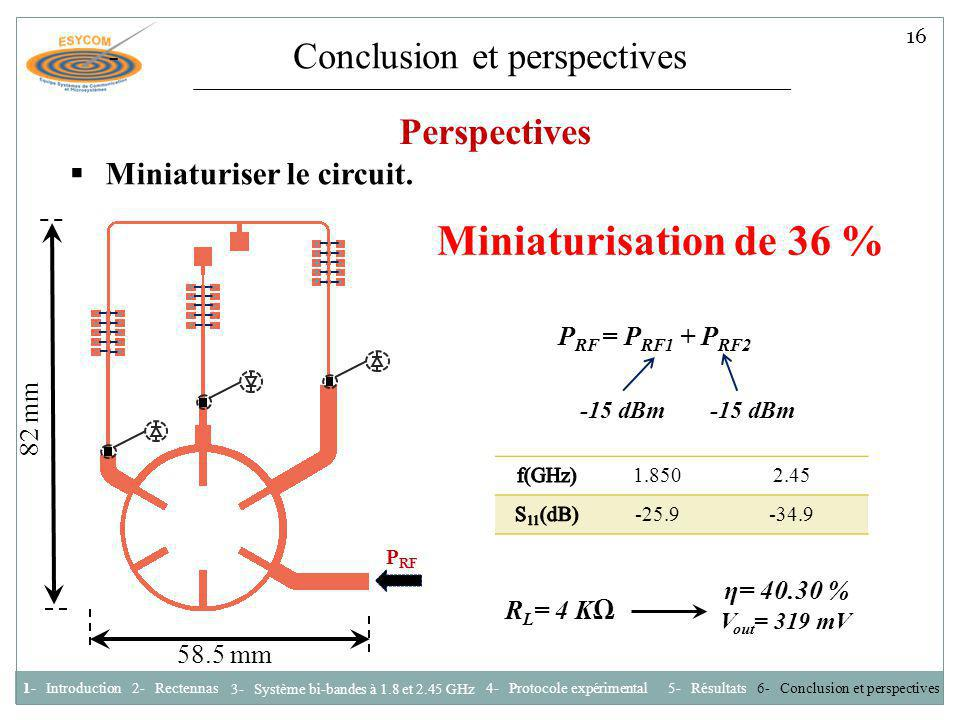 Miniaturiser le circuit. 1- Introduction2- Rectennas 3- Système bi-bandes à 1.8 et 2.45 GHz 4- Protocole expérimental 6- Conclusion et perspectives 5-
