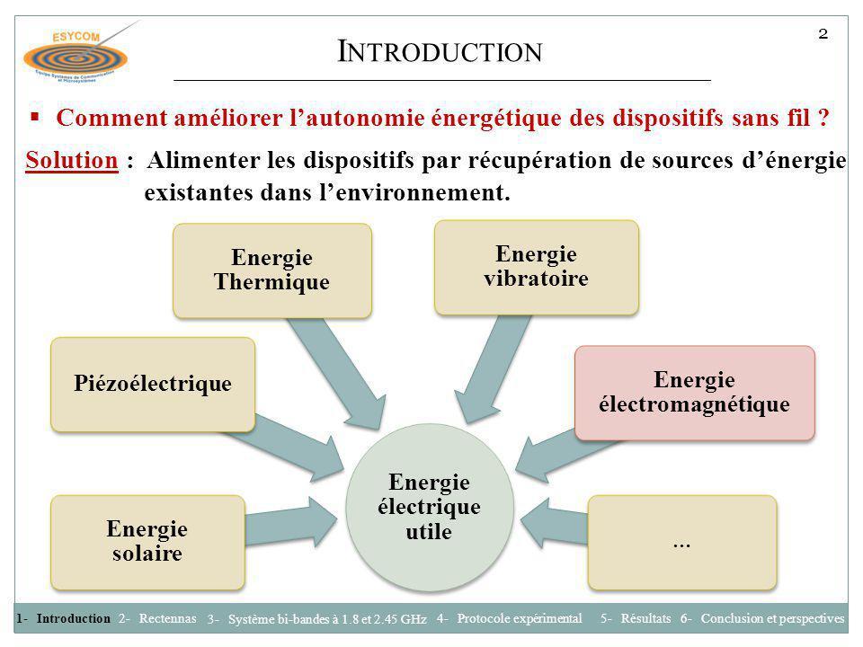I NTRODUCTION Comment améliorer lautonomie énergétique des dispositifs sans fil ? Solution : Alimenter les dispositifs par récupération de sources dén