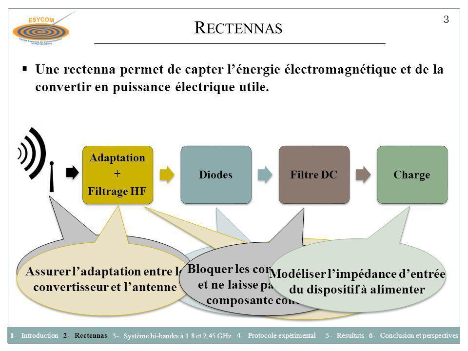 R ECTENNAS Une rectenna permet de capter lénergie électromagnétique et de la convertir en puissance électrique utile. Adaptation + Filtrage HF DiodesF