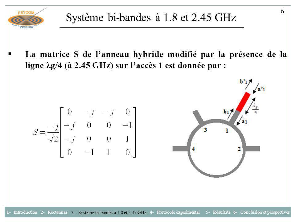 La matrice S de lanneau hybride modifié par la présence de la ligne λg/4 (à 2.45 GHz) sur laccès 1 est donnée par : Système bi-bandes à 1.8 et 2.45 GH