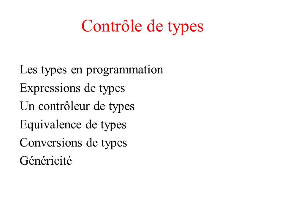 Contrôle de types Les types en programmation Expressions de types Un contrôleur de types Equivalence de types Conversions de types Généricité
