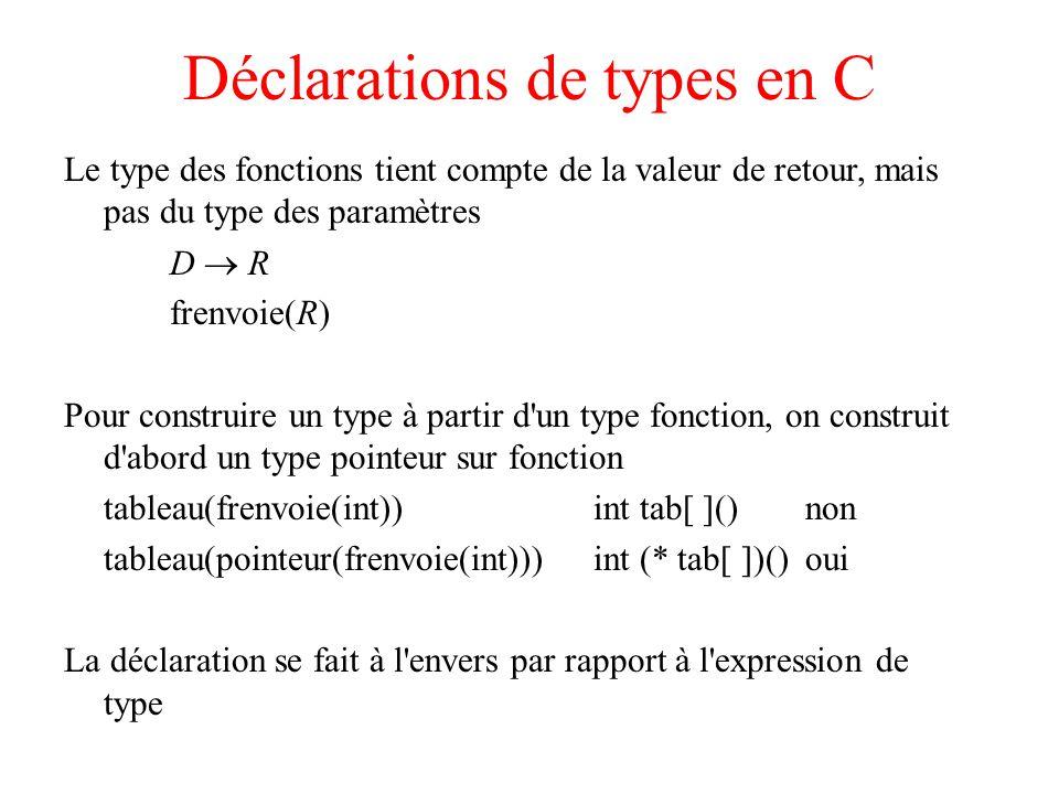 Déclarations de types en C Le type des fonctions tient compte de la valeur de retour, mais pas du type des paramètres D R frenvoie(R) Pour construire un type à partir d un type fonction, on construit d abord un type pointeur sur fonction tableau(frenvoie(int))int tab[ ]()non tableau(pointeur(frenvoie(int))) int (* tab[ ])()oui La déclaration se fait à l envers par rapport à l expression de type