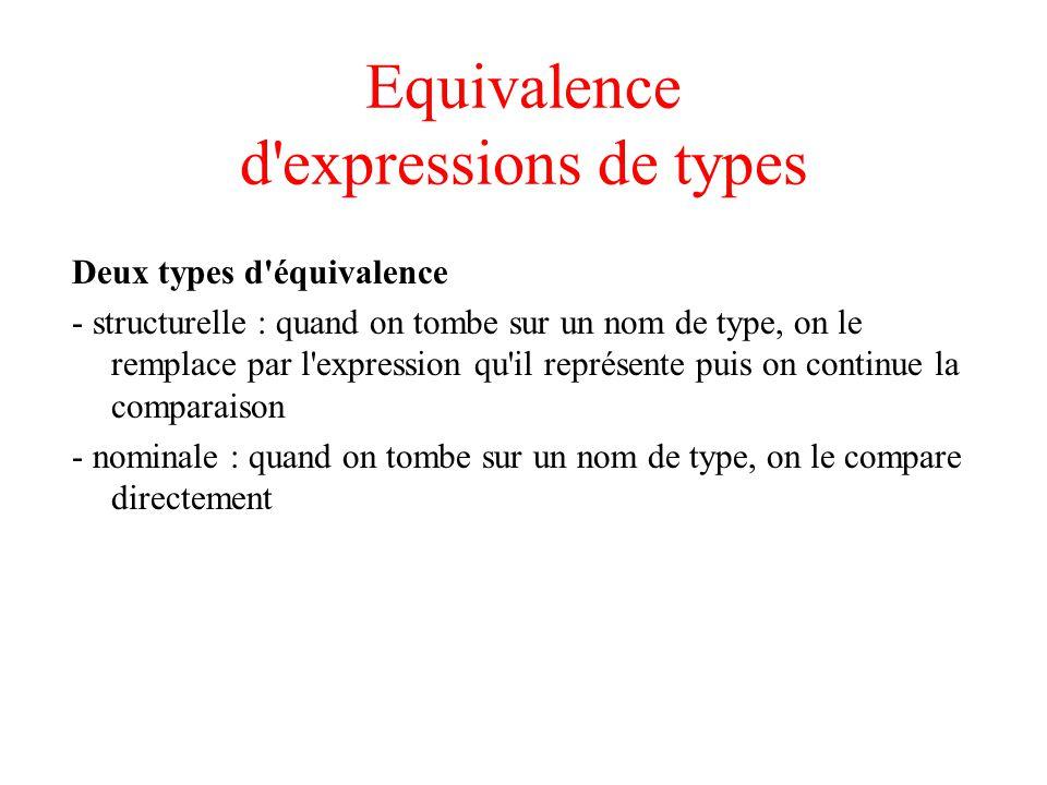 Equivalence d expressions de types Deux types d équivalence - structurelle : quand on tombe sur un nom de type, on le remplace par l expression qu il représente puis on continue la comparaison - nominale : quand on tombe sur un nom de type, on le compare directement