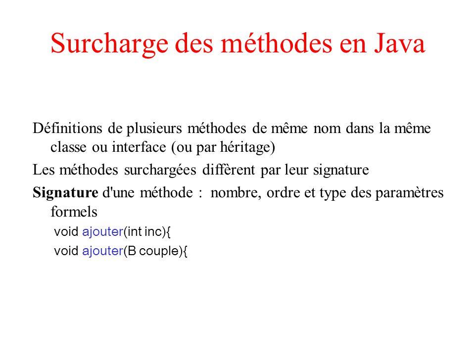 Surcharge des méthodes en Java Définitions de plusieurs méthodes de même nom dans la même classe ou interface (ou par héritage) Les méthodes surchargées diffèrent par leur signature Signature d une méthode : nombre, ordre et type des paramètres formels void ajouter(int inc){ void ajouter(B couple){