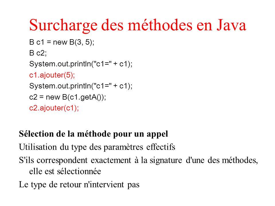 Surcharge des méthodes en Java B c1 = new B(3, 5); B c2; System.out.println( c1= + c1); c1.ajouter(5); System.out.println( c1= + c1); c2 = new B(c1.getA()); c2.ajouter(c1); Sélection de la méthode pour un appel Utilisation du type des paramètres effectifs S ils correspondent exactement à la signature d une des méthodes, elle est sélectionnée Le type de retour n intervient pas