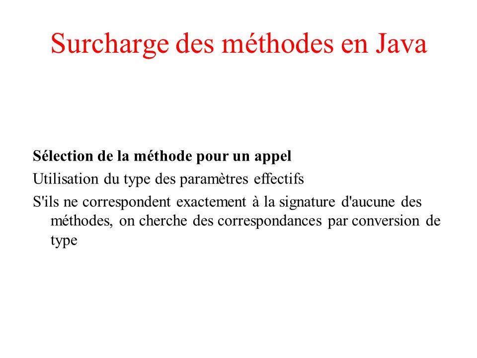 Surcharge des méthodes en Java Sélection de la méthode pour un appel Utilisation du type des paramètres effectifs S ils ne correspondent exactement à la signature d aucune des méthodes, on cherche des correspondances par conversion de type