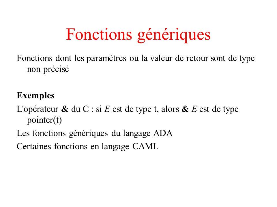 Fonctions génériques Fonctions dont les paramètres ou la valeur de retour sont de type non précisé Exemples L opérateur & du C : si E est de type t, alors & E est de type pointer(t) Les fonctions génériques du langage ADA Certaines fonctions en langage CAML