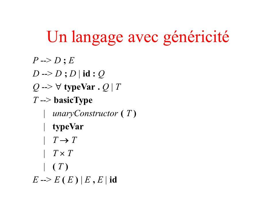 Un langage avec généricité P --> D ; E D --> D ; D | id : Q Q --> typeVar. Q | T T --> basicType | unaryConstructor ( T ) | typeVar | T T | ( T ) E --