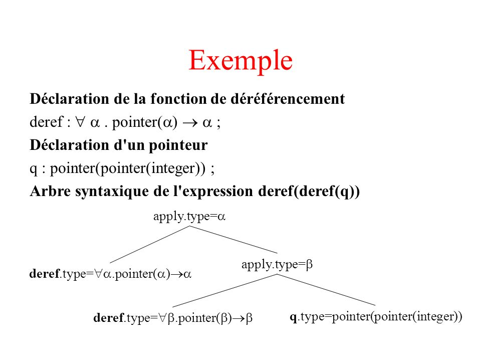 Exemple Déclaration de la fonction de déréférencement deref :. pointer( ) ; Déclaration d'un pointeur q : pointer(pointer(integer)) ; Arbre syntaxique